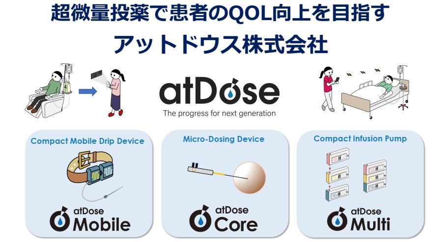 atDose事業紹介2021.5